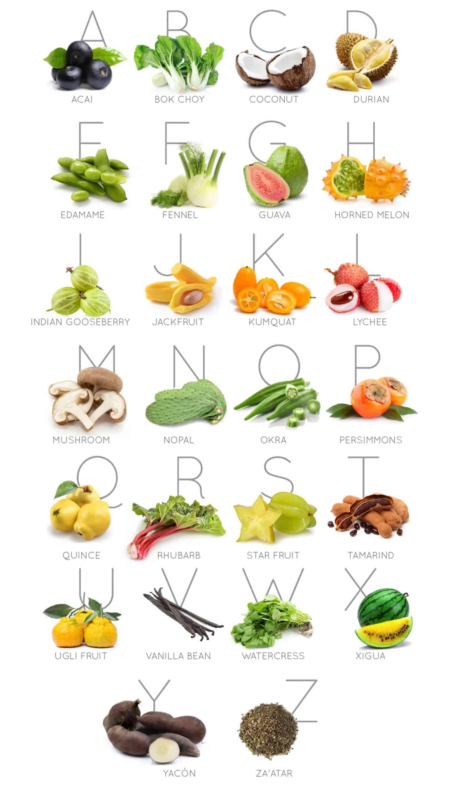 Food in alphabetical order