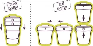 Beaba clip container stacking storage and clip stacking